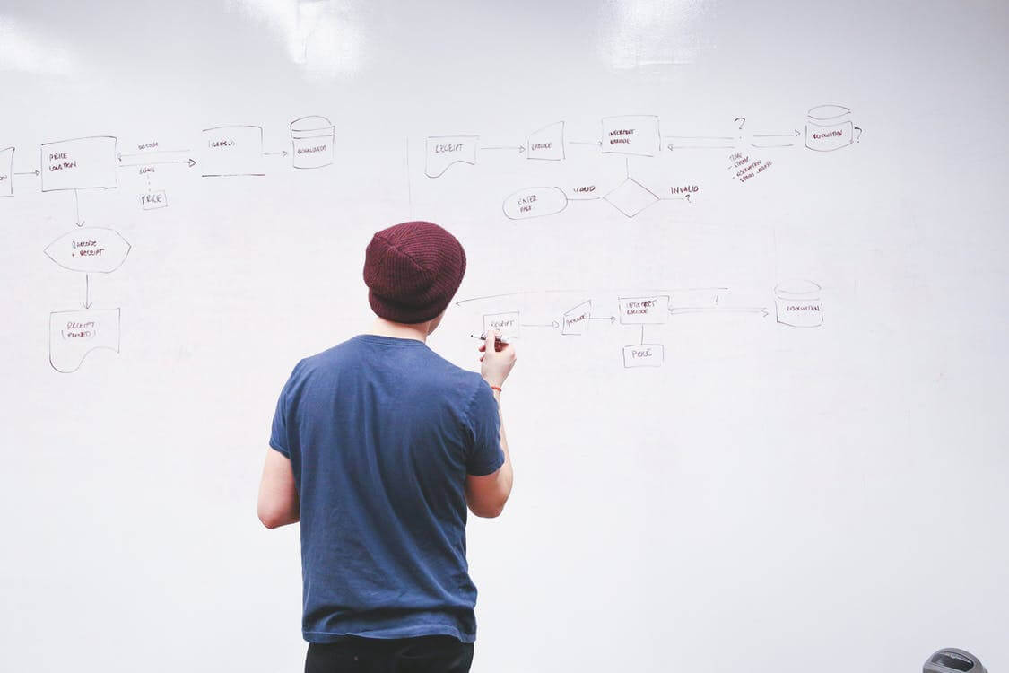 Essential Strategies for a Sustainable Startup - Man In Front of White Board