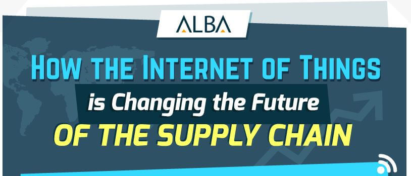 How the Internet of Things (IoT) is Changing the Future of the Supply Chain