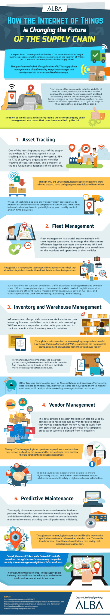 How the Internet of Things IoT is Changing the Future of the Supply Chain